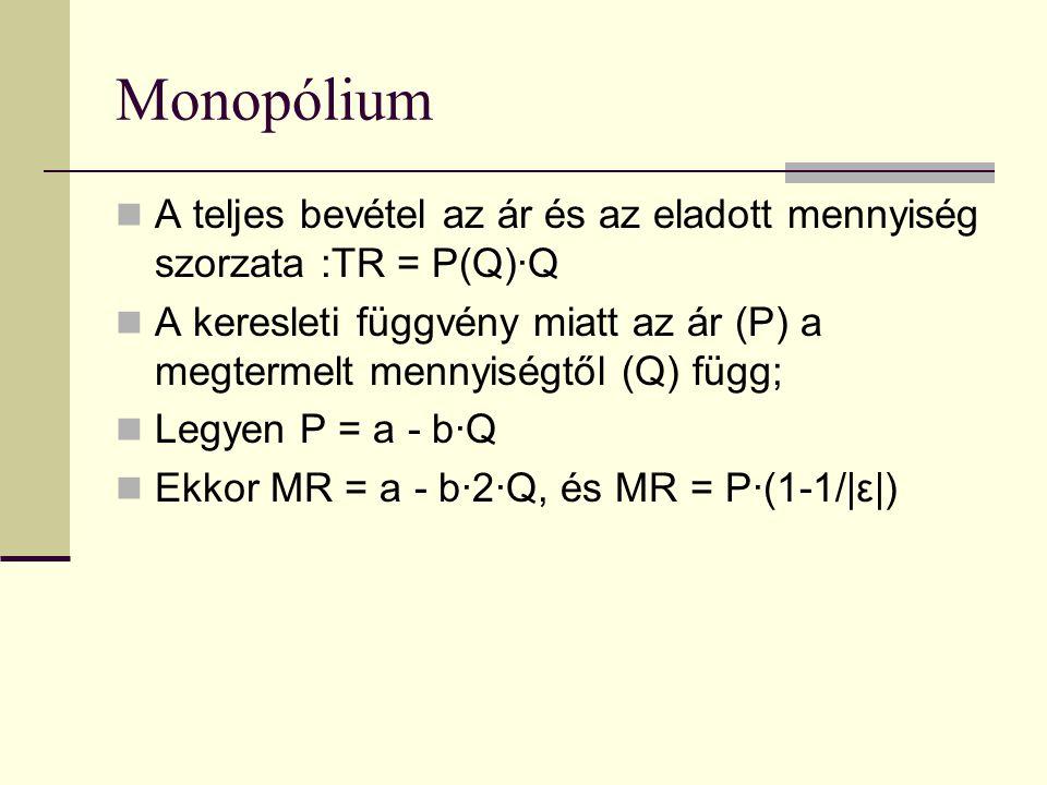 A monopólium akkor ér el legtöbb profitot, ha olyan termelési mennyiséget választ, hogy a határköltsége és határbevétele egyenlő legyen.