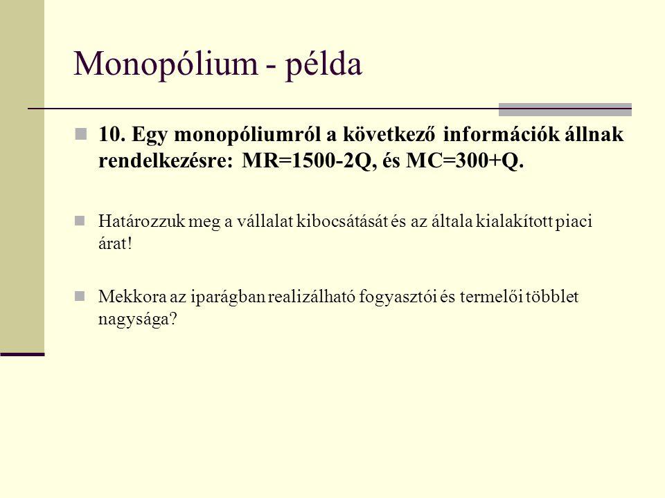 Monopólium - példa 11.Egy profitmaximalizáló monopólium teljes költsége TC = 30q+4000.