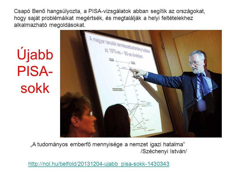 Forrás:http://www.oktatas.hu/pub_bin/dload/kozoktatas/nemzetkozi_meresek/pisa/pisa2012_osszefoglalo_jelentes.pdfhttp://www.oktatas.hu/pub_bin/dload/kozoktatas/nemzetkozi_meresek/pisa/pisa2012_osszefoglalo_jelentes.pdf Forrás:http://www.oktatas.hu/pub_bin/dload/kozoktatas/nemzetkozi_meresek/pisa/pisa2012_tajekoztato.pdfhttp://www.oktatas.hu/pub_bin/dload/kozoktatas/nemzetkozi_meresek/pisa/pisa2012_tajekoztato.pdf