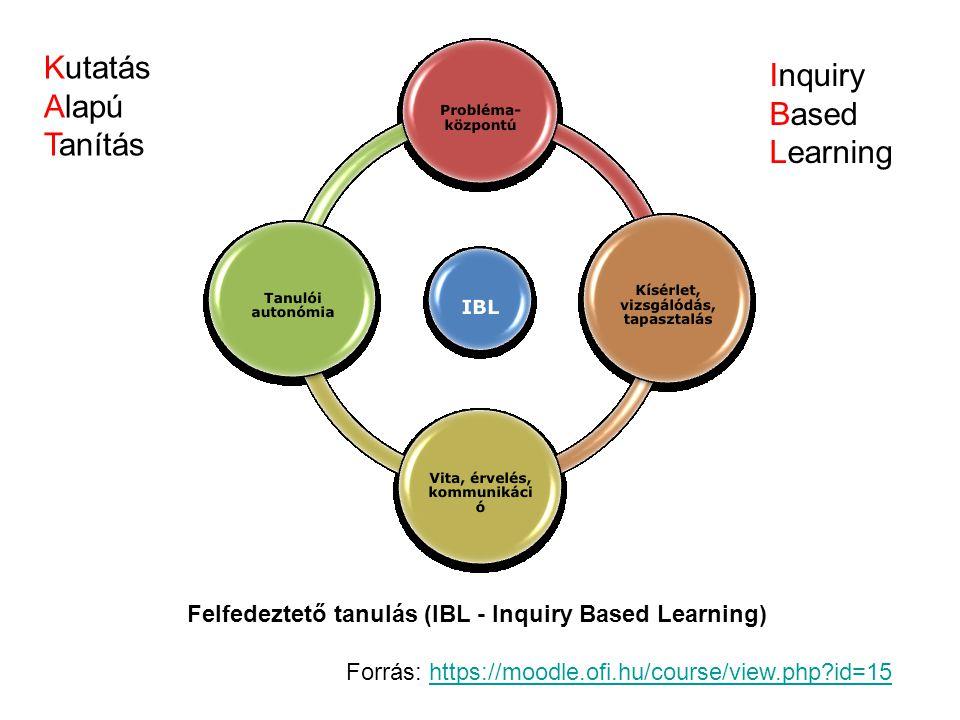 Kutatás Alapú Tanítás Inquiry Based Learning Felfedeztető tanulás formái, módszerei Forrás: https://moodle.ofi.hu/mod/page/view.php?id=384https://moodle.ofi.hu/mod/page/view.php?id=384