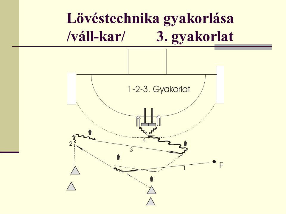 Lövéstechnika gyakorlása /váll-kar/ 4.