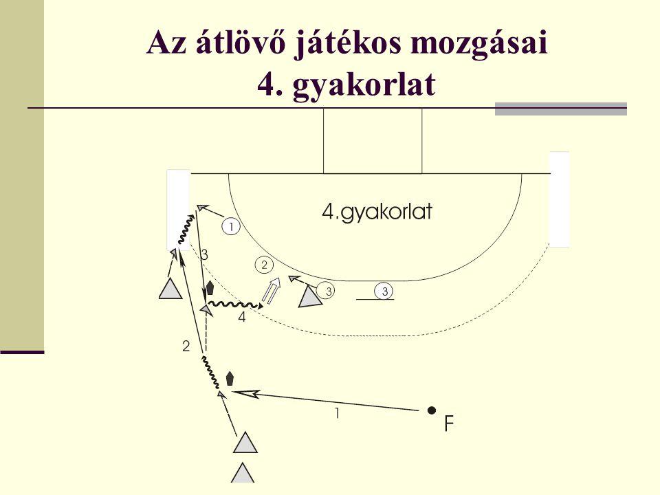 Az átlövő játékos mozgásai 5.