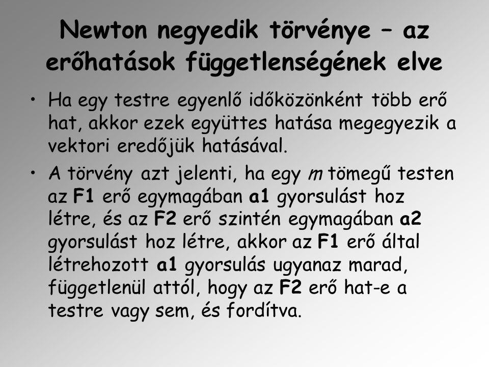 A prezentációt készítette: Szekan Bettina, 1.A