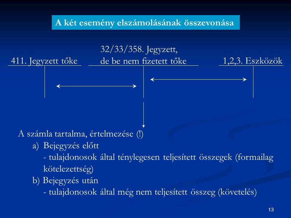 14 JEGYZETT TŐKE VÁLTOZÁS Tőkeemelés Tőkeemelés Pótlólagos tőkebevonás (elszámolás mint az alapítás) Pótlólagos tőkebevonás (elszámolás mint az alapítás) Saját tőke átrendezéssel (meglévő TT vagy ET terhére) Saját tőke átrendezéssel (meglévő TT vagy ET terhére) Tőkeleszállítás Tőkeleszállítás Tőkekivonással Tőkekivonással Saját tőke átrendezéssel (TT vagy ET-vel szemben) Saját tőke átrendezéssel (TT vagy ET-vel szemben)