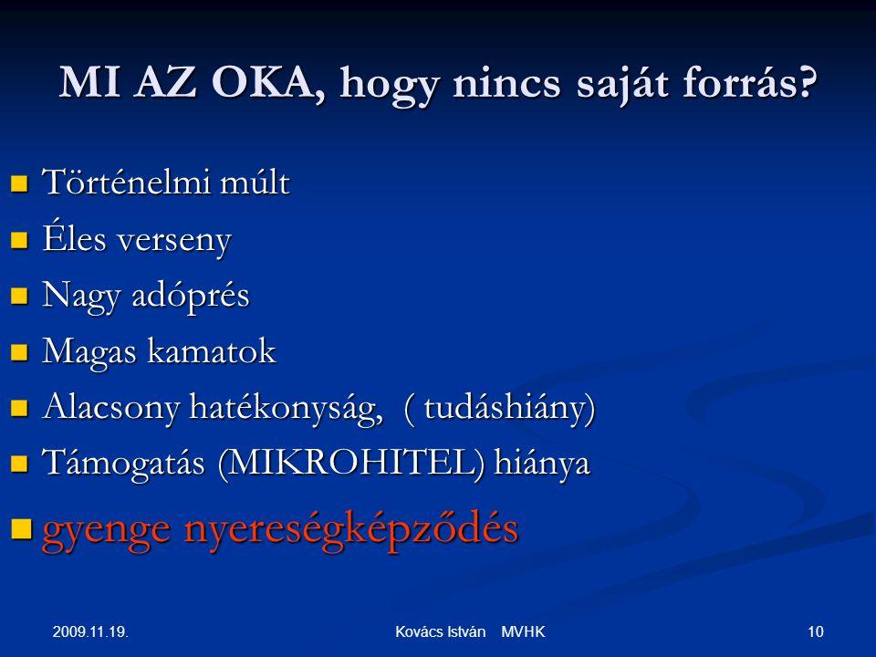 2009.11.19.11 Kovács István MVHK HVK-k Mikrohitel kihelyezései 1992-2008.