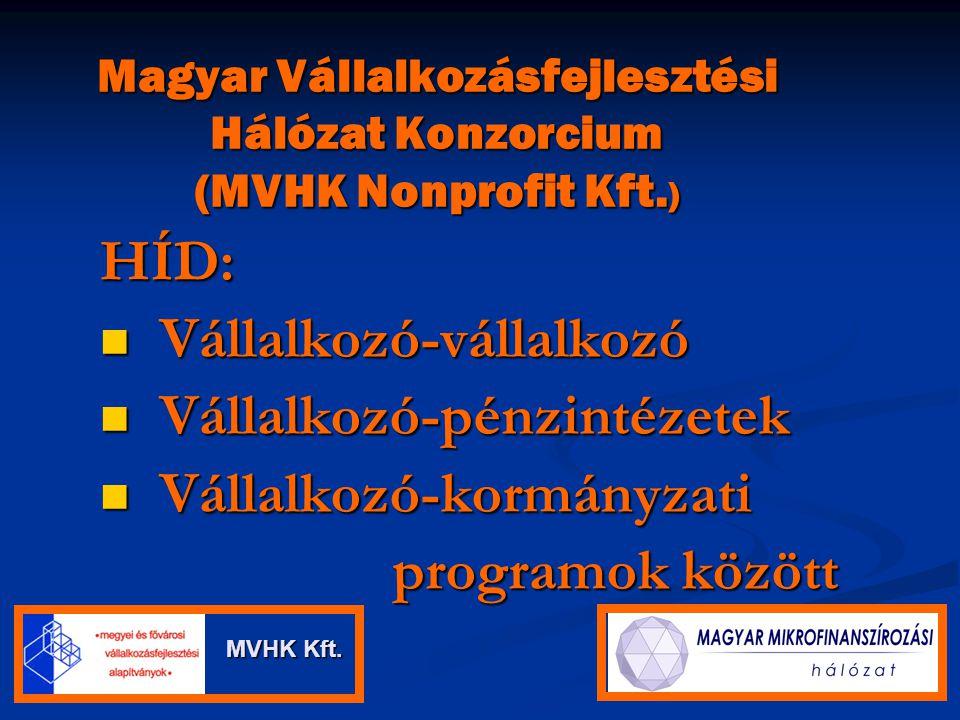 Köszönöm megtisztelő figyelmüket ! Kovács István MVHK MVHK