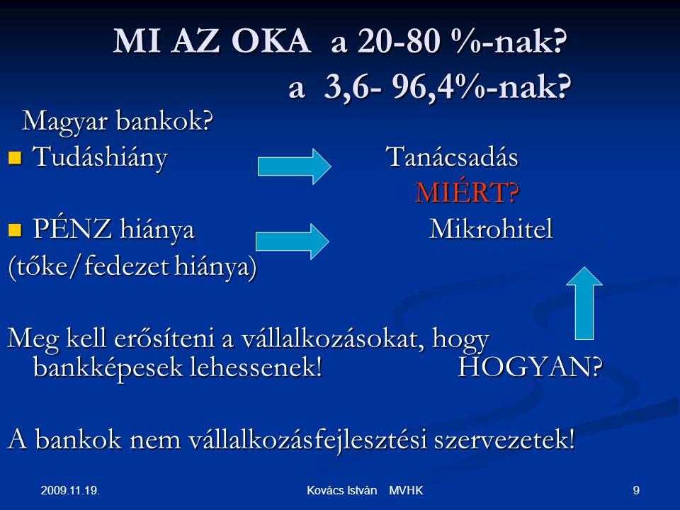 2009.11.19.10 Kovács István MVHK MI AZ OKA, hogy nincs saját forrás.