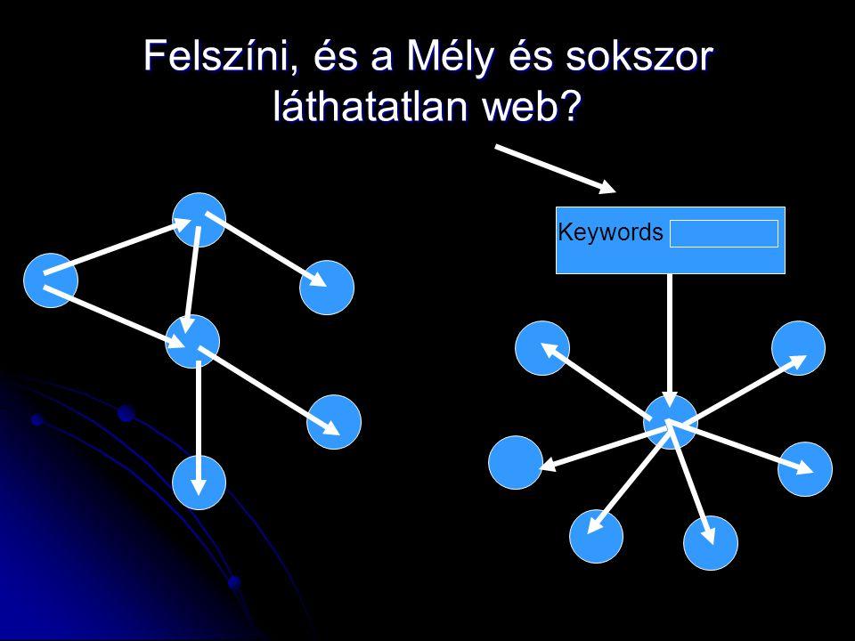 Megoldások a rejtett web feltárására Szerver oldalon Szerver oldalon Web-site optimalizációs megoldások - TOC készítése, publikálása Web-site optimalizációs megoldások - TOC készítése, publikálása Kereső oldalon Kereső oldalon Rejtett webet is kereső robotok Rejtett webet is kereső robotok Probléma: ?-t tartalmazó URL-k Probléma: ?-t tartalmazó URL-k Megoldás: Megoldás: .