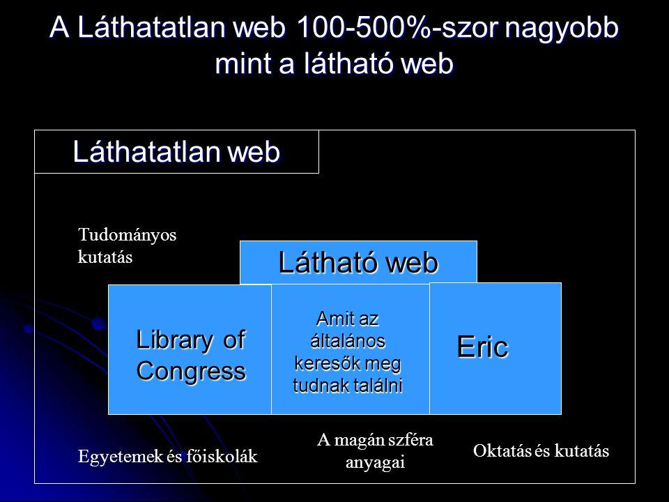 A keresést megnehezíti A csak részben (egy webhelyen belül) strukturált tartalom A csak részben (egy webhelyen belül) strukturált tartalom Az óriási információmennyiség Az óriási információmennyiség Képeken, mozgóképeken fellelhető információ felkutatása Képeken, mozgóképeken fellelhető információ felkutatása A weboldalakról elérhető, hasznos információt hordozó, nem HTML formátumú források kezelése (pl: pdf, doc,…) A weboldalakról elérhető, hasznos információt hordozó, nem HTML formátumú források kezelése (pl: pdf, doc,…) A web keresők számára láthatatlan tartalom A web keresők számára láthatatlan tartalom