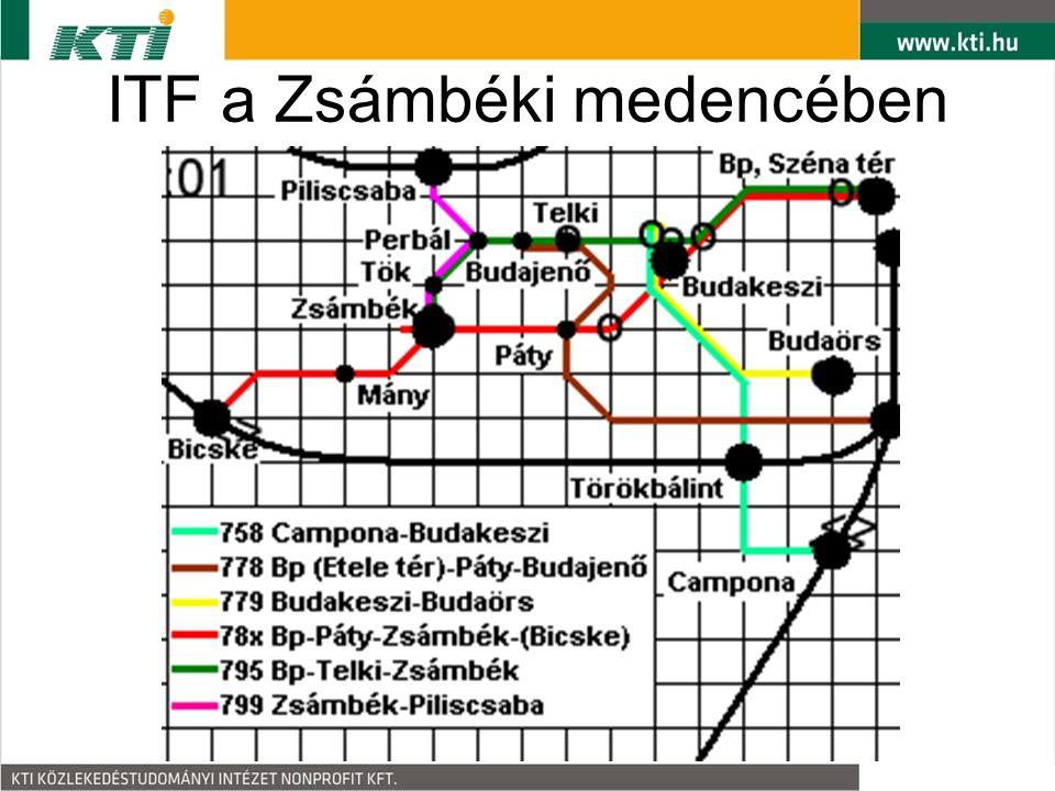 Problémák Infrastrukturális hiányosságok, állapotok Intermodális csomópontok állapota Vonatkésések, forgalmi torlódások Közös forgalomirányítási rendszer hiánya Közös tarifarendszer hiánya Közös utastájékoztatás hiánya Hanyag munkavégzés