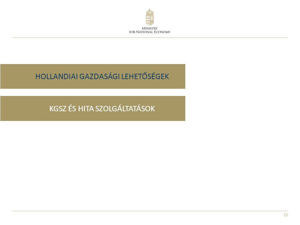 11 Programok és rendezvények 2011-2012-ben Cél szektorok: gépipar, logisztika, élet tudományok & egészségipar, SSC/BPO, építőipar, élelmiszer & bor, vízgazdálkodás Befektetés ösztönzési programok: II.