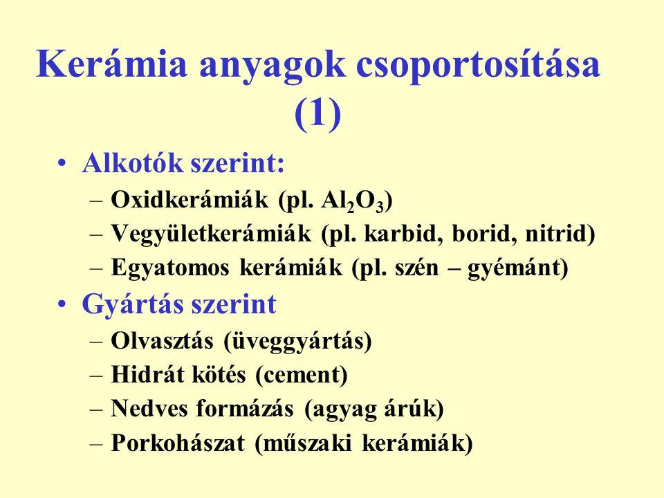 Kerámia anyagok csoportosítása (2) Szerkezet szerint: –Amorf (pl.