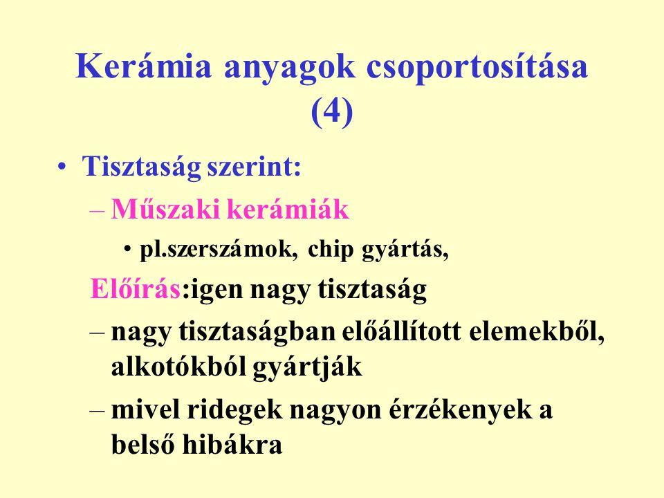 Egyatomos kerámiák Karbon Szilícium Germánium Köbös bór-nitrid