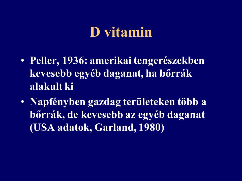 D vitamin D vitamin hiányos állapotokban több a malignitás A D vitaminnak van differenciálódást serkentő és in vitro daganatölő hatása (ciklin-dep.