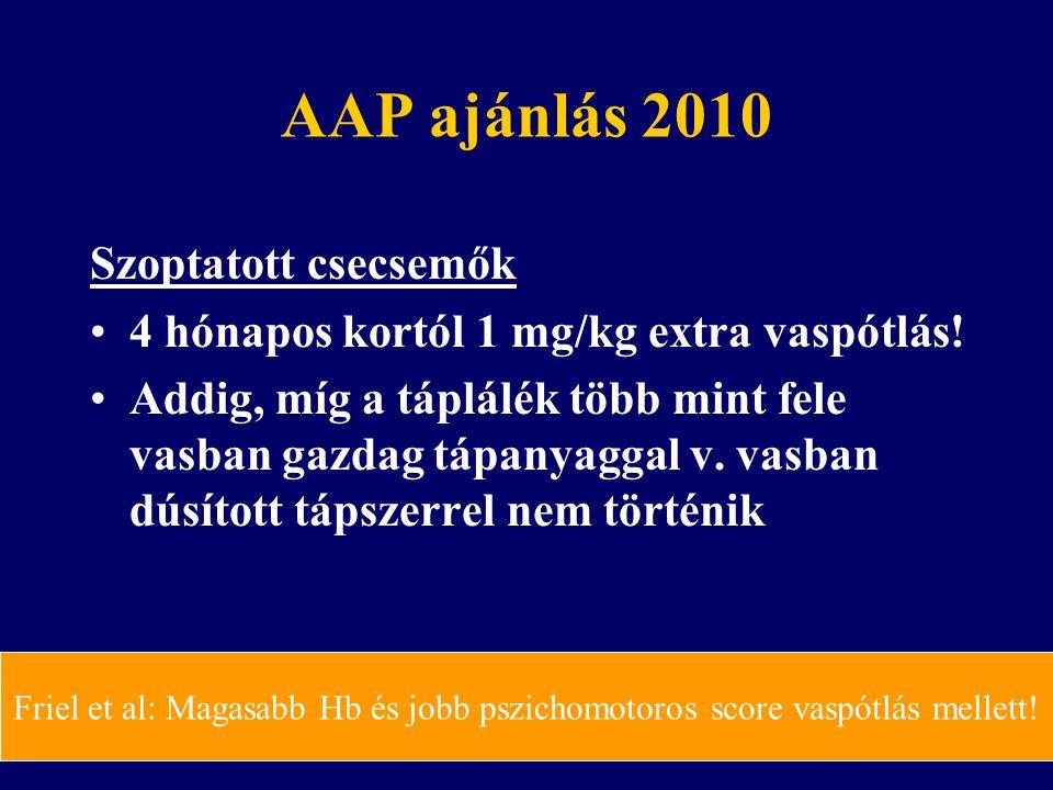 AAP ajánlás 2010 Tápszeres csecsemők Napi igény kb.