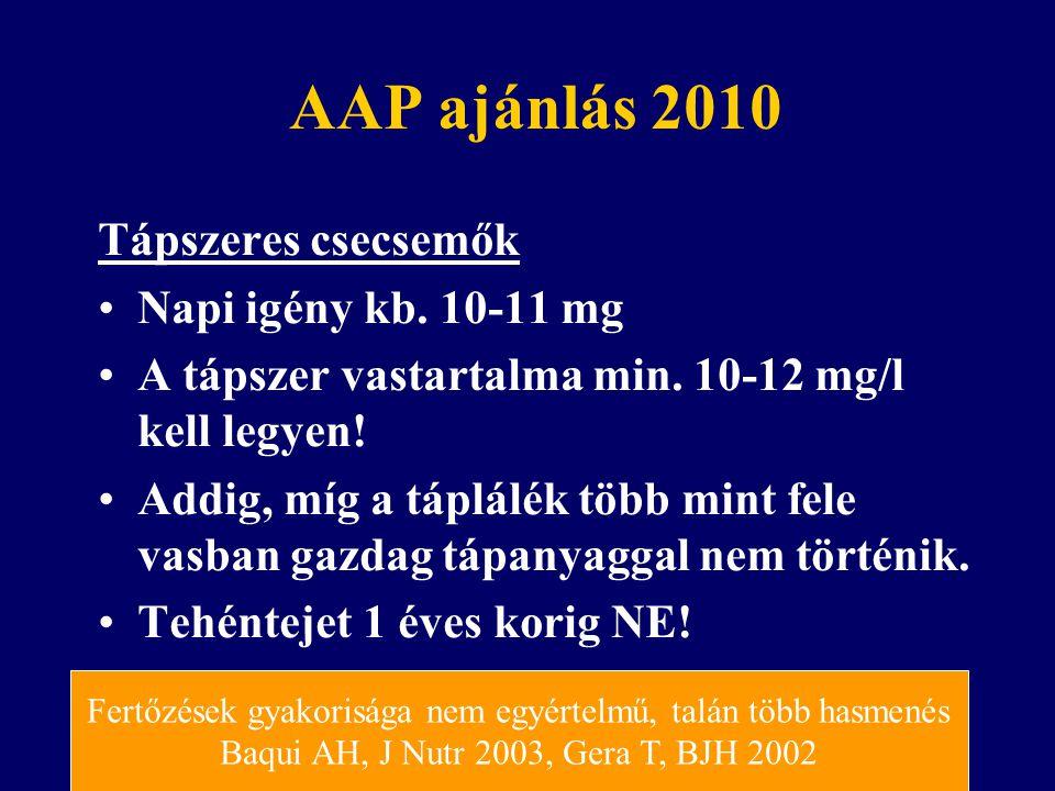 AAP ajánlás 2010 Kisdedek Napi igény 7 mg Vasban gazdag tápanyaggal 1 éves korban vérkép szűrés (ferritin, CRP, Hb) Később: rizikó csoport (14 %)
