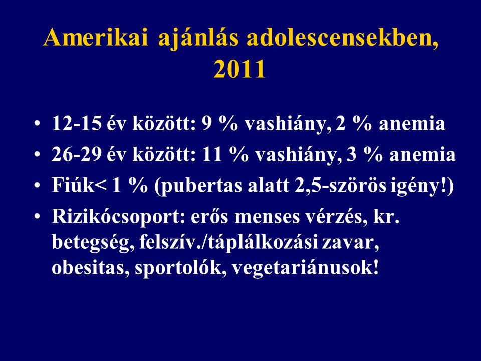 Amerikai ajánlás adolescensekben, 2011 Napi igény: 9-13 év: 9 mg, 14-18 év: lány 15 mg, fiú 11 mg Terhes adolescens: 27 mg Lányokban évente vérkép (ferritin, CRP, Hb).