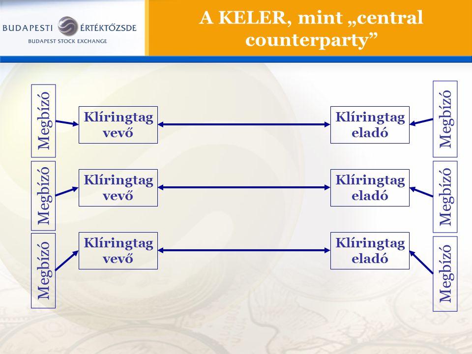 "A KELER, mint ""central counterparty Klíringtag vevő Klíringtag eladó KELER ELADÓELADÓ VEVŐVEVŐ Megbízó"