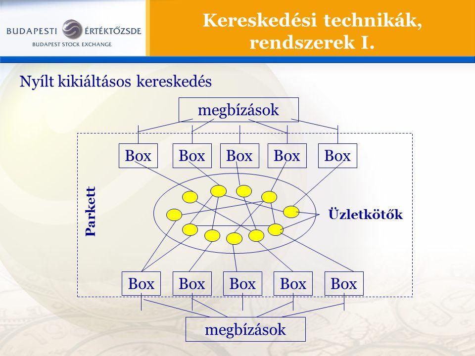 Elektronikus kereskedés