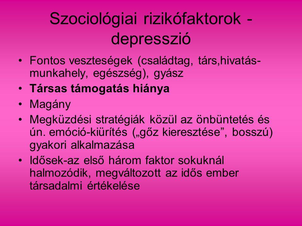 Depresszió tünetei Szomorúság, érzelmi kiürülés Lelassult gondolkodás, önvád, öngyilkossági gondolatok Beszűkült figyelem Betegségtudat Szorongás, nyugtalanság Indíték-szegénység,munkateljesítmény zavarai Étvágy, testsúly, alvás körüli problémák
