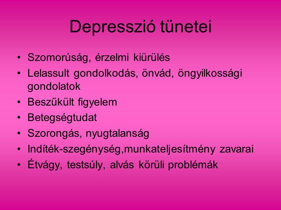 """Tünetek folytatása Az aluszékonyság főleg a """"téli depresszióra jellemző Gyakori az """"átalvási zavar-hajnali ébredés után nem tud visszaaludni """"Mikromán (alulértékelő) gondolatok- csúnya vagyok, buta vagyok, nem lehet engem szeretni Veszélye az öngyilkosság 6-8 hónapos epizódokban zajlik, majd oldódik, de ezt nem szabad megvárni az öngyilkosság lehetősége miatt."""