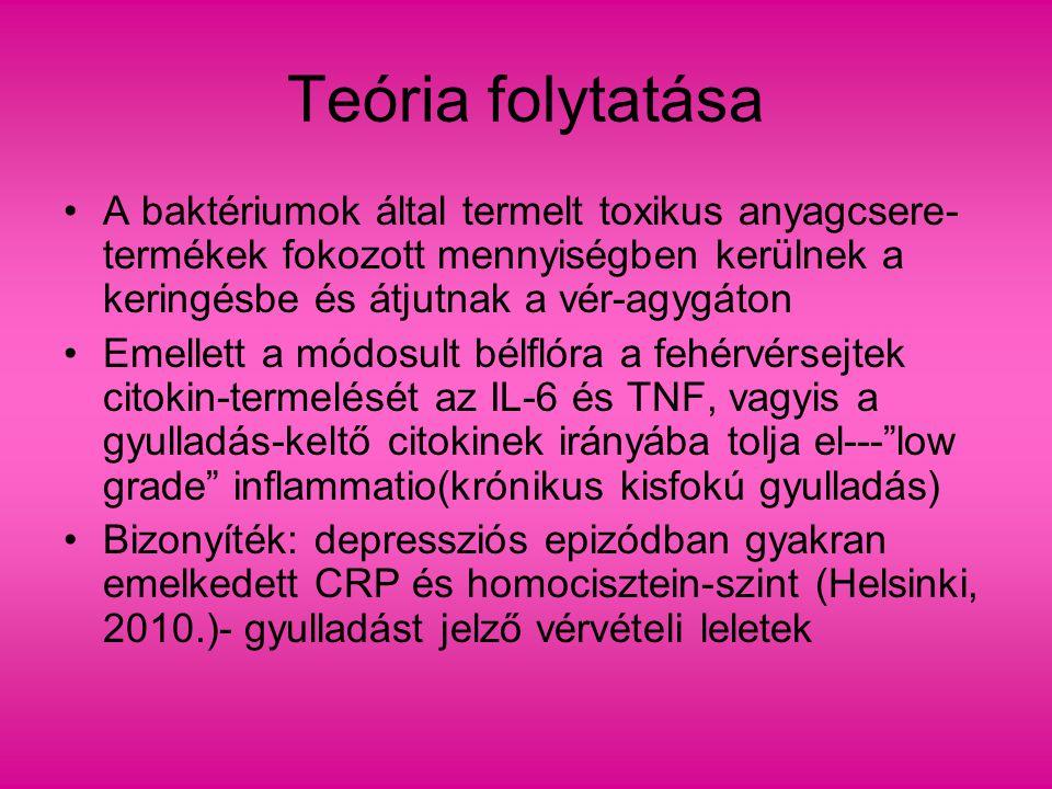 Hazai megfigyelések Dr.Fehér János és mtsai (Orvosi Hetilap 2011.