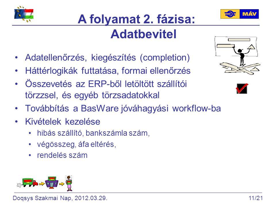 Adatellenőrzés, kiegészítés Doqsys Szakmai Nap, 2012.03.29. 12/21