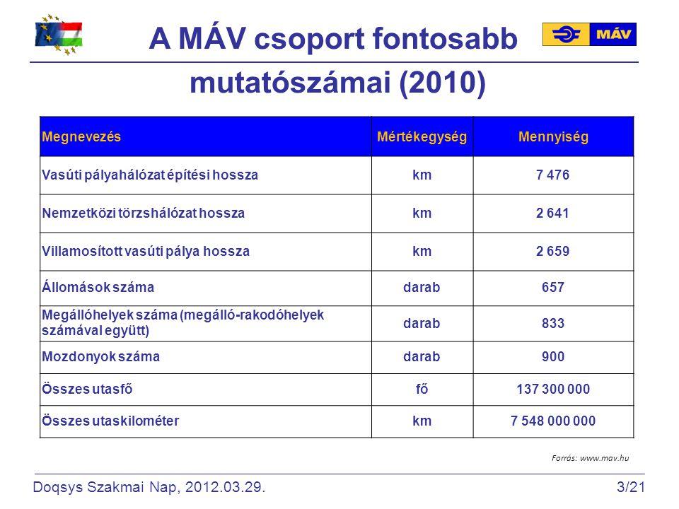 4 A MÁV Zrt. felépítése Doqsys Szakmai Nap, 2012.03.29. 4/21