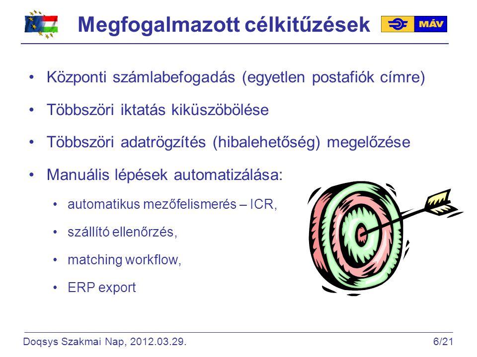 Megfogalmazott célkitűzések Igazolási folyamat dokumentálása, transzparenssé tétele Automatikus helyettesítés (betegség, szabadság esetén) Átfutási idő jelentős csökkentése (20-30 helyett 4-6 nap) Működési költségek csökkentése Késedelmi kamat csökkentése, megelőzése Sztenderd folyamatok, sztenderd rendszerben Doqsys Szakmai Nap, 2012.03.29.