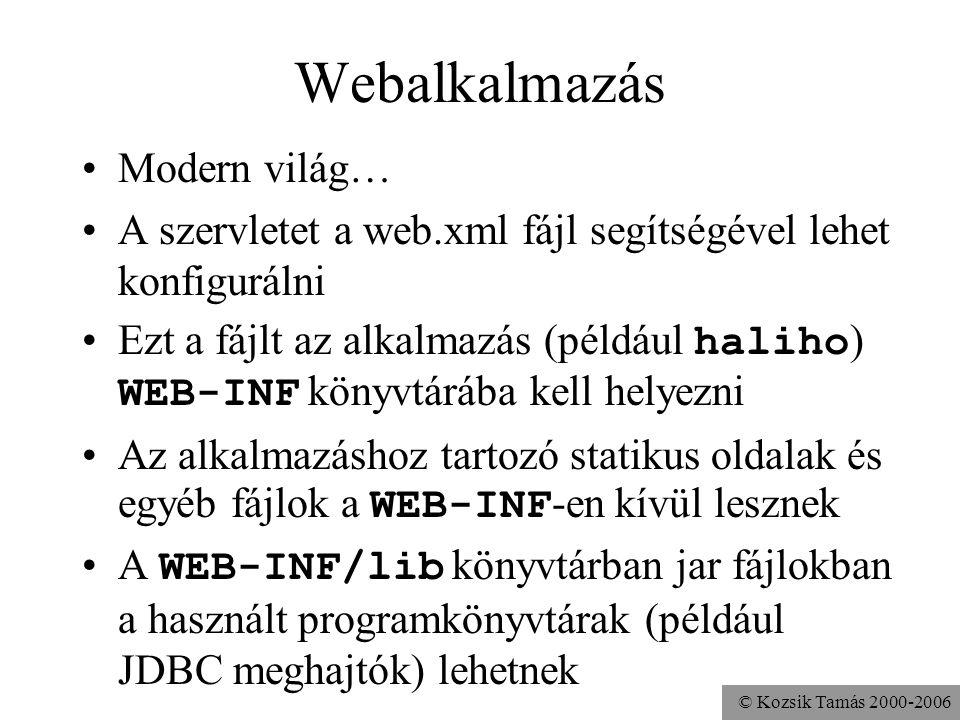 © Kozsik Tamás 2000-2006 Példa webalkalmazásra webapps haliho fordit.html WEB-INF web.xml classes Fordit.class lib