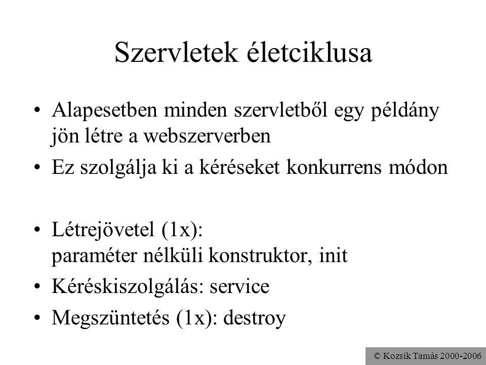 © Kozsik Tamás 2000-2006