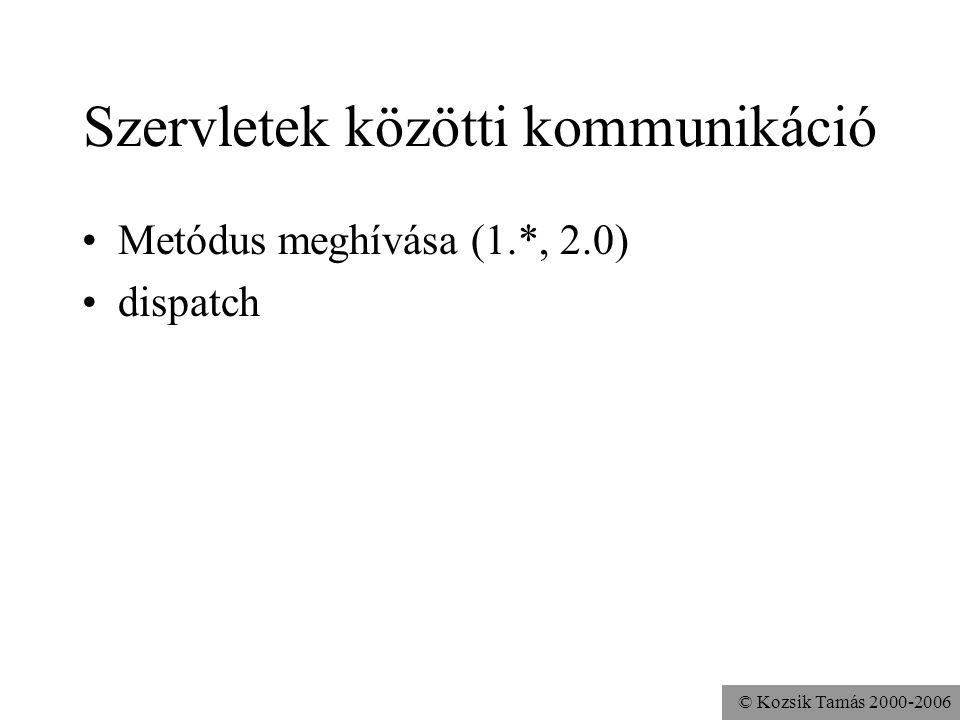 """© Kozsik Tamás 2000-2006 ServletContext A szervletfuttató környezetet azonosítja a szervlet számára Egy példány webalkalmazásonként, virtuális gépenként és virtuális host-onként Egy """"könyvtárnak felel meg az URL névtérben –például: http://www.aitia.ai/könyvesbolt Információ megosztására, ha nem elosztható Alapértelmezett (default) kontextus –azon szervleteknek, amelyek nem részei webalkalmazásnak –nem elosztható"""