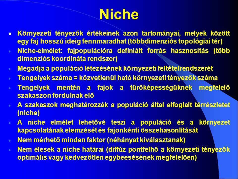 Niche (2D) Pl.