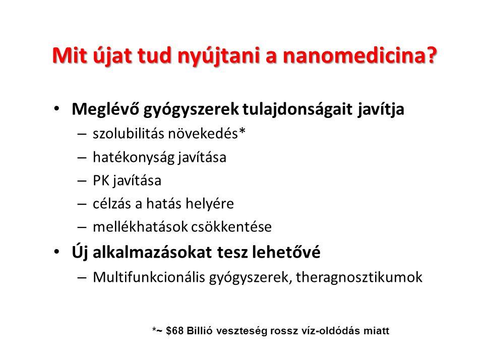 Gyógyszerszállító nanorendszerek Neuropsychopharmacologia Hungarica 2011.