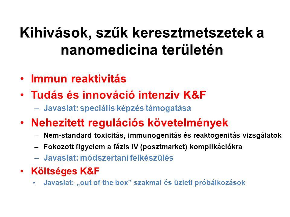pox herpes adeno papova paramixo orthomixo bunya reo 300 nm 100 nm DoxilHIV-1 Liposzómák hasonlósága a vírusokhoz