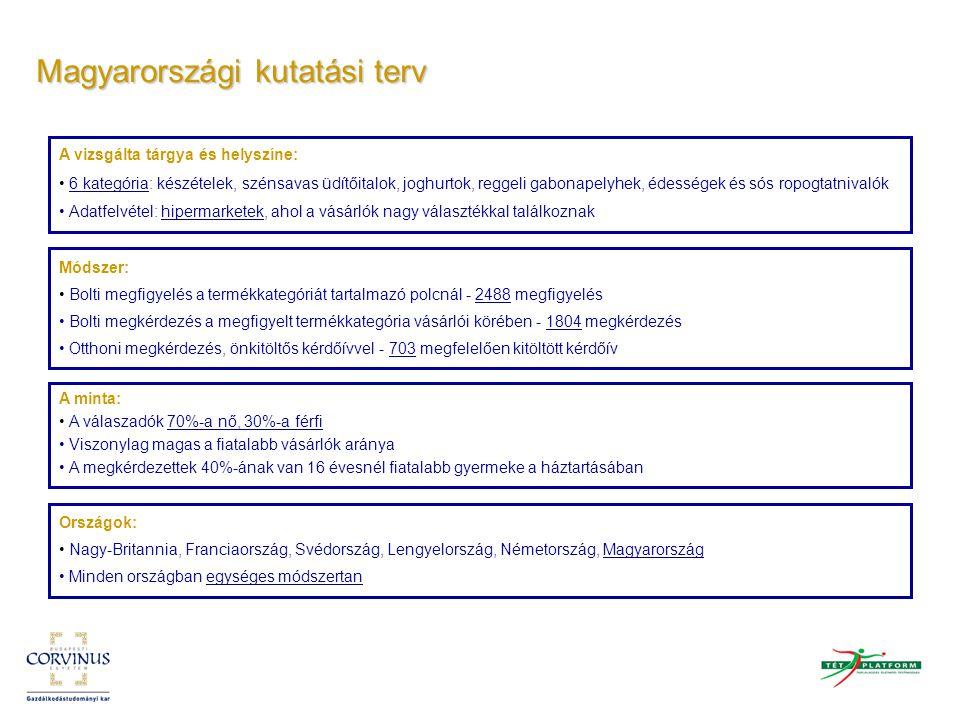 Mennyire használja a magyar fogyasztó a tápanyag információkat vásárlás közben?