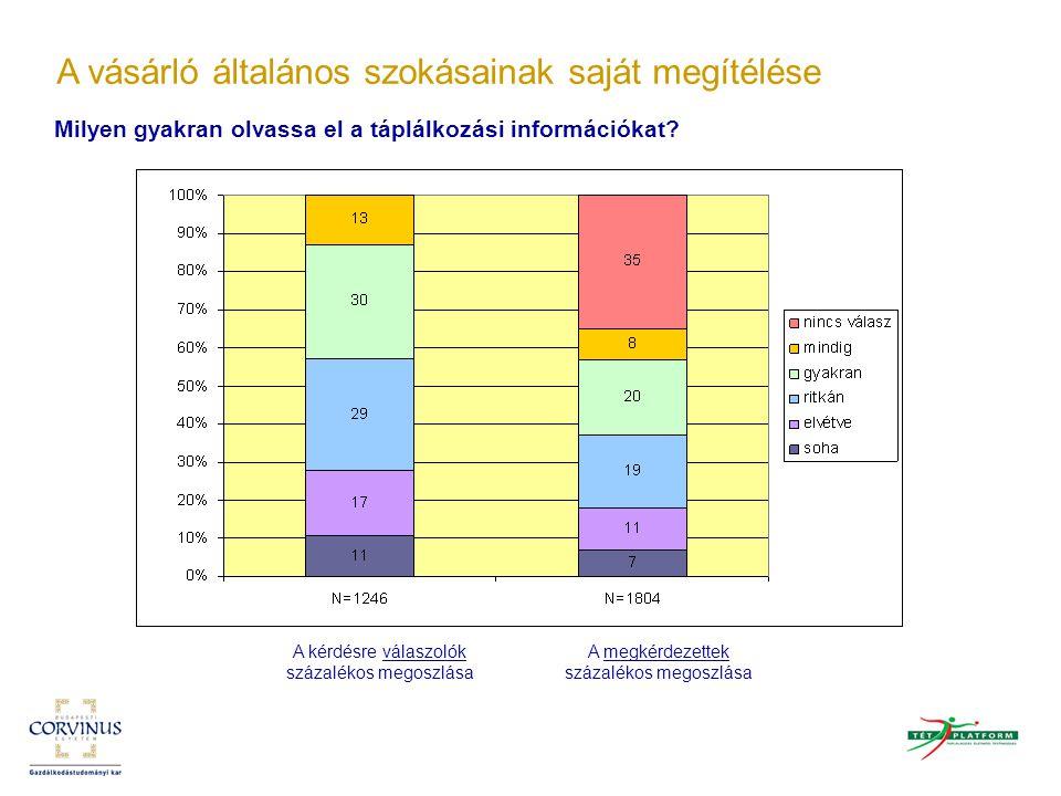 Hol keresi a magyar fogyasztó a tápanyag információkat.