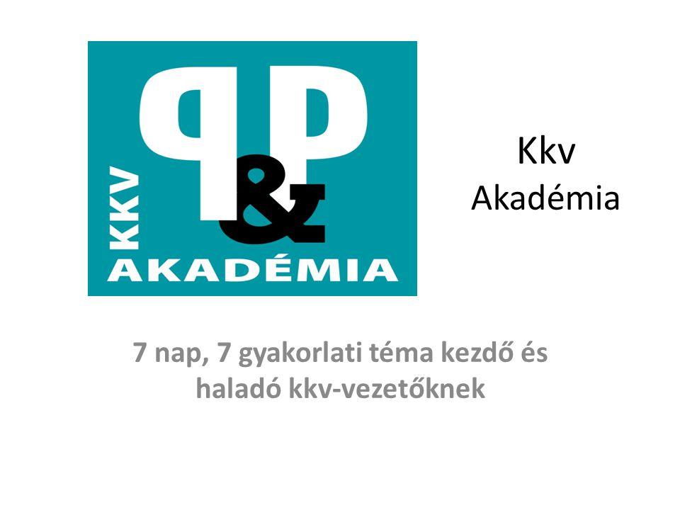 Kkv Akadémia témái Számvitel, könyvvitel Adózás Pénzgazdálkodás Jog Szervezetfejlesztés, értékesítés Marketingkommunikáció Cégvezetés.