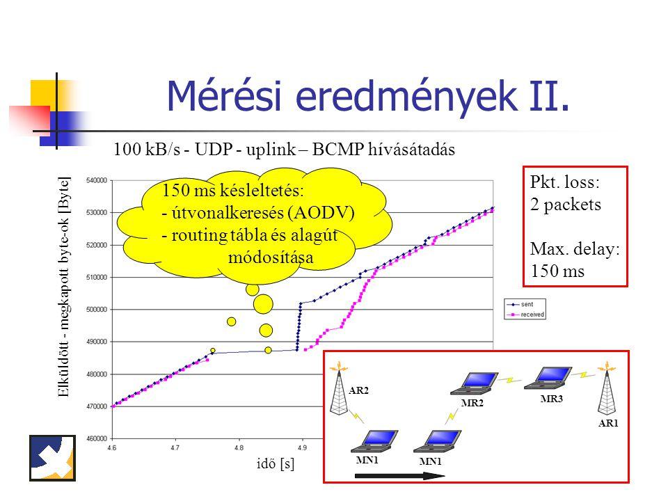 Mérési eredmények III.