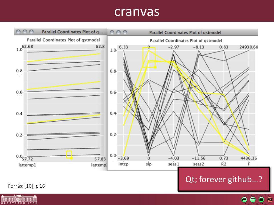 További alternatívák  RStudio ggvis. RNavGraph.