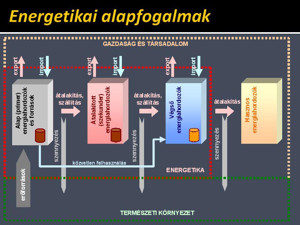  alap (primer) energiahordozók: energetikailag hasznosítható ásványi anyagok (pl.