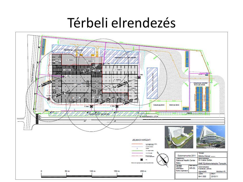 Kivitelezési munkálatok Alkalmazott Zsaluzatok specifikus szerkezetépítési folyamatok kúszózsalu Technológiai leírások befejező munkák