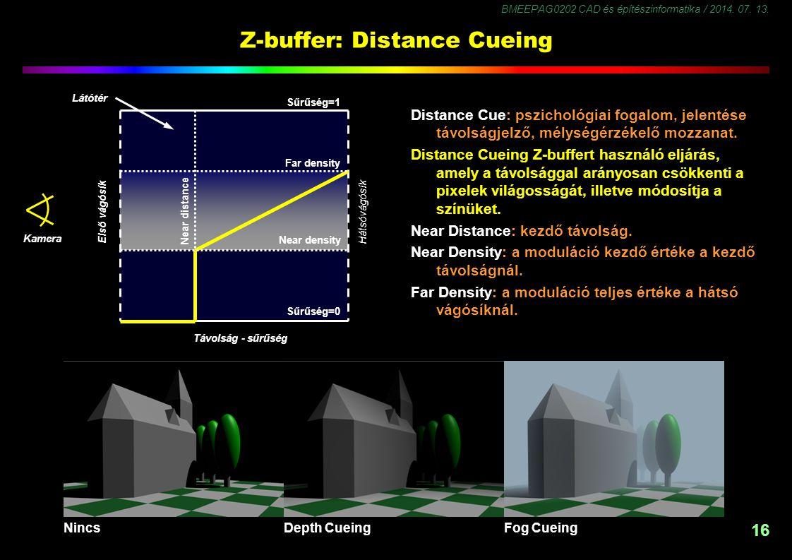 BMEEPAG0202 CAD és építészinformatika / 2014. 07. 13. 17 Z-buffer: átlátszóság Kamera Z X,Y 1 2