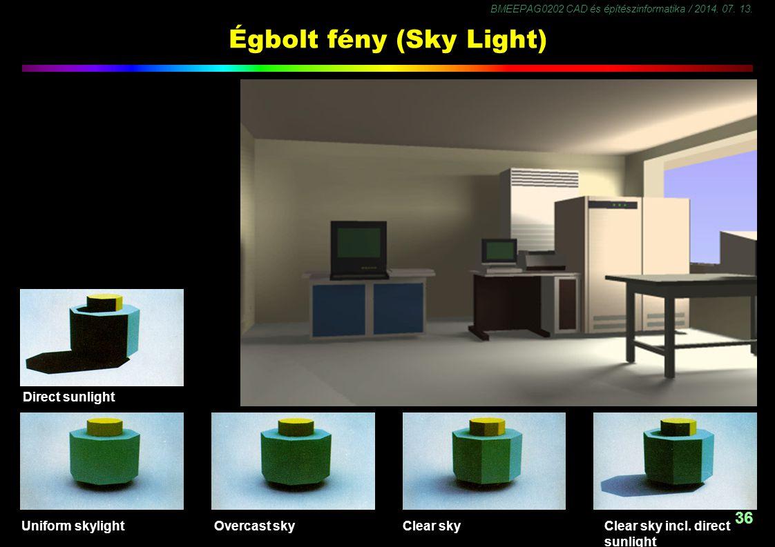 BMEEPAG0202 CAD és építészinformatika / 2014. 07. 13. 37 Területfény (Area Light)