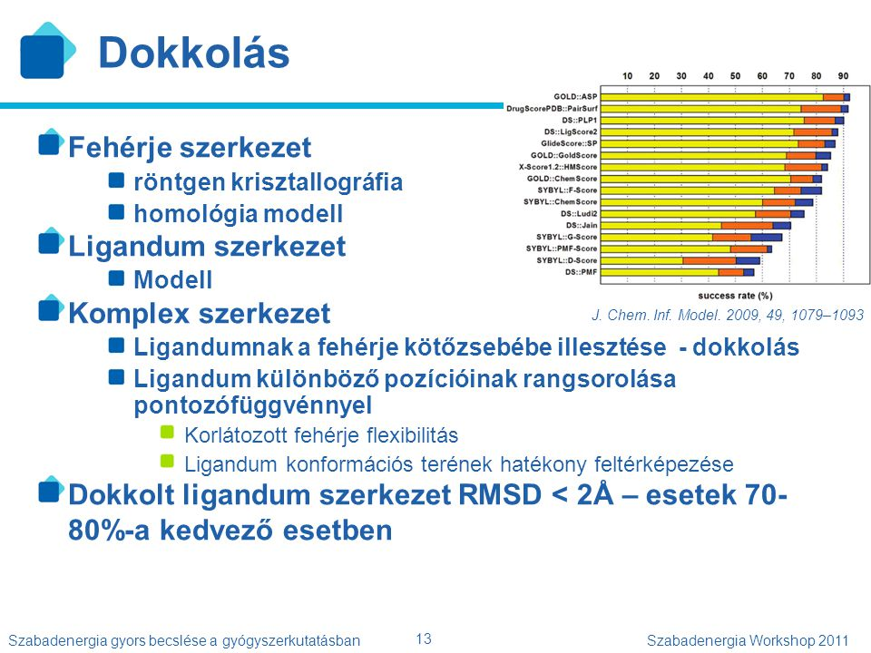 14 Szabadenergia gyors becslése a gyógyszerkutatásbanSzabadenergia Workshop 2011 Rangsorolás Molekulák dokkolása és pontozófüggvény szerinti rangsorolása Gyakran hasonló szerkezetű, tervezett molekulákat vizsgálunk – vezérmolekula optimálás Gyenge korreláció a pontozófüggvény és a kísérleti affinitás között A pontozófüggvény szerinti rangsor gyengén korrelál a kísérleti affinitás szerinti rangsorral Best Correlation Coefficient r between the -log Affinity (pAffinity) and Docking Score J.