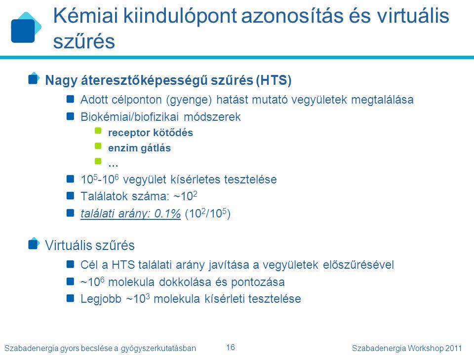 17 Szabadenergia gyors becslése a gyógyszerkutatásbanSzabadenergia Workshop 2011 Virtuális szűrés hatékonysága active better score Dúsulási tényező receiver operating characteristic (ROC) area under curve (AUC) Tipikus dúsulás: 5-20 10 2 aktív; 10 5 inaktív – 0.1% 35 aktív; 2000 inaktív - 1.75%EF=18 55 aktív; 5000 inaktív – 1%EF=10 Alacsony találati arány (1-10%) amely meghaladja a HTS találati arányt (0.05-0.5%) dúsulás: 3/6*18/5 ~ 5 Több vegyületet választunk tesztelésre Több aktívat találunk meg Kisebb dúsulás - Alacsonyabb találati arány