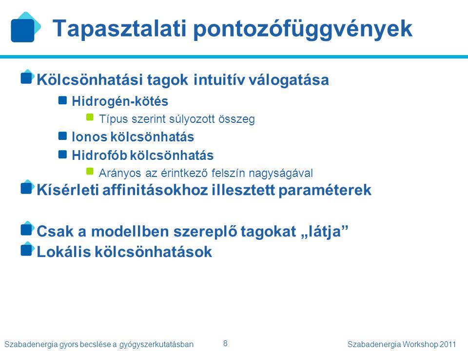 9 Szabadenergia gyors becslése a gyógyszerkutatásbanSzabadenergia Workshop 2011 Tudásalapú pontozófüggvények Komplexek kísérleti adatainak statisztikai analíziséből E i = -kTln(p i ) – energia tag ~ előfordulás valószínűsége Protein Data Bank: 76669 szerkezet 2011 október 18-án Kötődési adat nem szükséges Nagy távolságú mintavétel – oldószer hatás is Kis távolságú mintavétel – specifikus kölcsönhatások hangsúlyozása Taszító kölcsönhatások nem teljesek