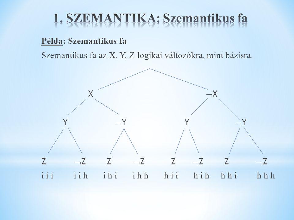 NYELV = ABC + SZINTAXIS + SZEMANTIKA Két módon: 1) Szemantika megadásának lépései: a) Interpretáció (az ABC elemeihez rendel i / h értéket) b) Boole értékelés (szerkezeti rekurzió elve alapján a formulákhoz rendel i / h értéket ) Igazságtábla (kiterjesztett, egyszerű; mohó / lusta kiértékelés) Szemantikus fa 2) Szemantika megadása Igazságértékelés függvény és fa megadása a szerkezeti rekurzió elve alapján