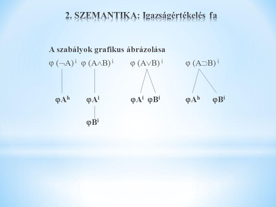  A i : A  A i  A h : A  A h  A i /  A h megadása a gyakorlatban az igazságértékelés fával történik.