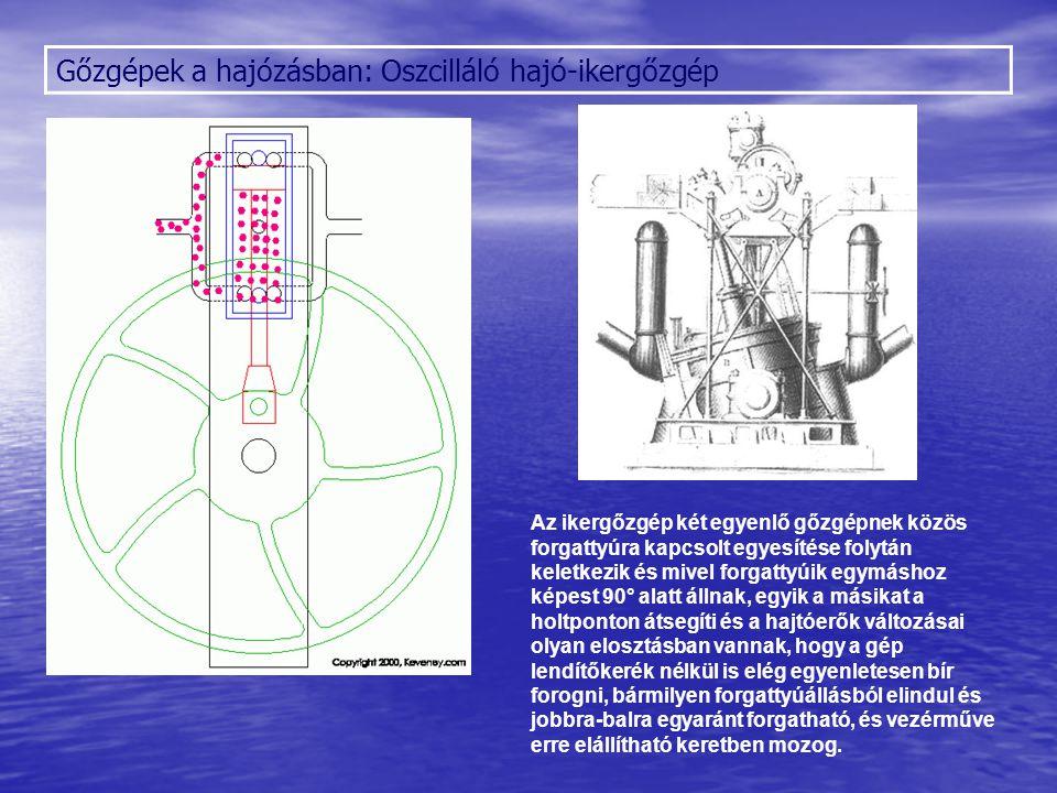 Gőzgépek a hajózásban: a hajók meghajása lapátkerékkel A lapátkerekes hajtás tipikus erőgépe az oszcilláló hajó- ikergőzgép A felső ábrákon egy iker gőzgép modellje és egy hajómodell középrésze látható.
